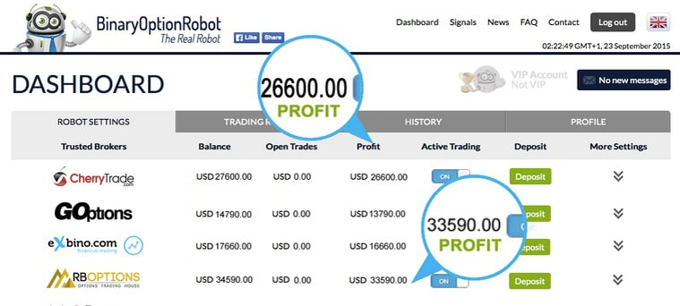 Binary option robot free