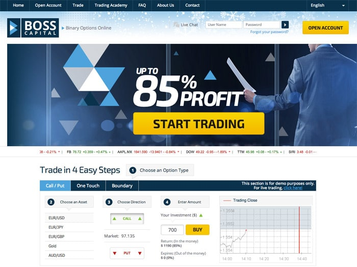 Glenridge capital binary options