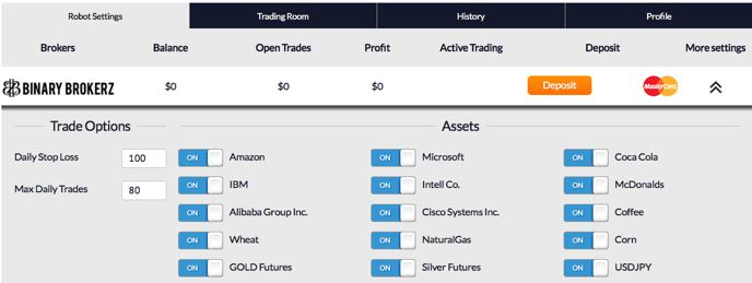 The green room academy binary options review