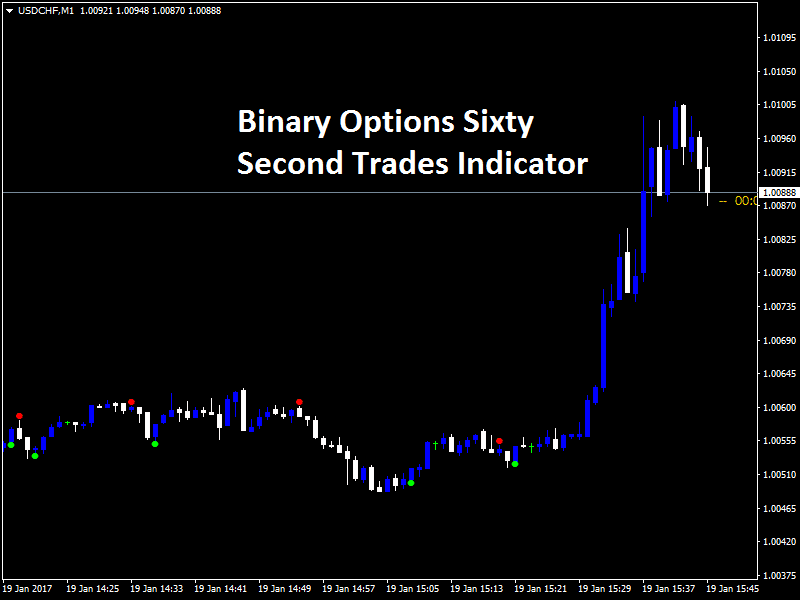Binary options 60 seconds robot